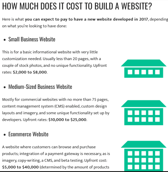 How much does it cost to build a website in 2018